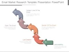 Email Market Research Template Presentation Powerpoint