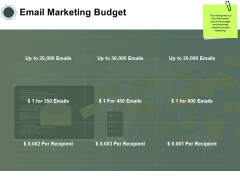 Email Marketing Budget Ppt PowerPoint Presentation Styles Grid