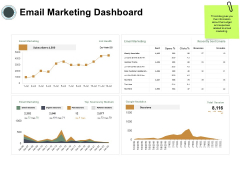 Email Marketing Dashboard Ppt PowerPoint Presentation Infographic Template Diagrams