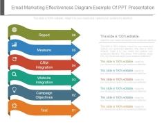 Email Marketing Effectiveness Diagram Example Of Ppt Presentation