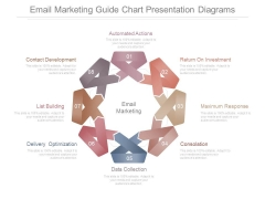 Email Marketing Guide Chart Presentation Diagrams