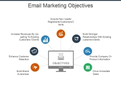 Email Marketing Objectives Ppt Powerpoint Presentation Icon Demonstration