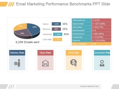 Email Marketing Performance Benchmarks Ppt PowerPoint Presentation Model