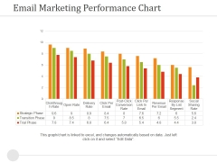 Email Marketing Performance Chart Ppt PowerPoint Presentation Icon Design Inspiration