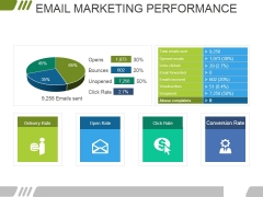Email Marketing Performance Ppt PowerPoint Presentation Gallery Topics