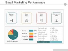 Email Marketing Performance Ppt PowerPoint Presentation Infographics Layout Ideas