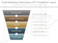 Email Marketing Performance Ppt Powerpoint Layout