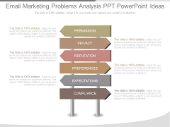 Email Marketing Problems Analysis Ppt Powerpoint Ideas