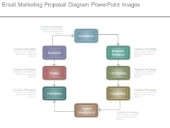 Email Marketing Proposal Diagram Powerpoint Images
