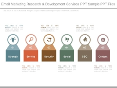 Email Marketing Research And Development Services Ppt Sample Ppt Files