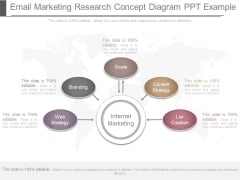 Email Marketing Research Concept Diagram Ppt Example