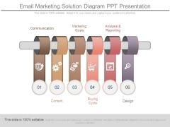Email Marketing Solution Diagram Ppt Presentation