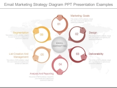 Email Marketing Strategy Diagram Ppt Presentation Examples