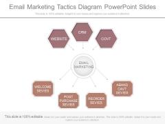 Email Marketing Tactics Diagram Powerpoint Slides