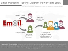Email Marketing Testing Diagram Powerpoint Show