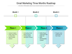 Email Marketing Three Months Roadmap Structure
