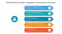 Email Marketing Workflow Infographics With Measuring Performance Ppt PowerPoint Presentation Gallery Brochure PDF