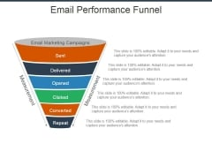 Email Performance Funnel Ppt Powerpoint Presentation Slides Layouts