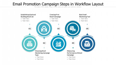 Email Promotion Campaign Steps In Workflow Layout Ppt PowerPoint Presentation Gallery Examples PDF