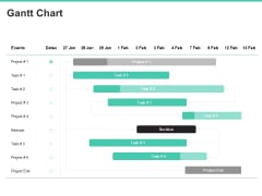 Email Security Encryption And Data Loss Prevention Gantt Chart Information PDF