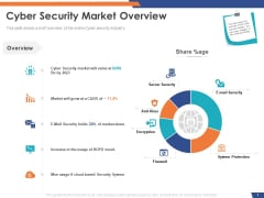 Email Security Market Research Report Cyber Security Market Overview Inspiration PDF