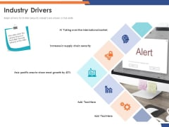 Email Security Market Research Report Industry Drivers Ppt Outline Maker PDF