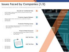 Email Security Market Research Report Issues Faced By Companies Professional PDF