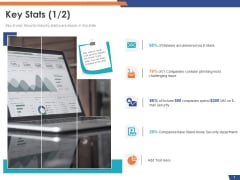 Email Security Market Research Report Key Stats Department Topics PDF