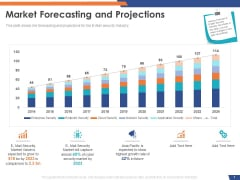 Email Security Market Research Report Market Forecasting And Projections Infographics PDF
