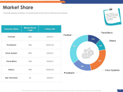 Email Security Market Research Report Market Share Ppt Show Infographics PDF