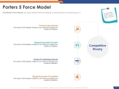 Email Security Market Research Report Porters 5 Force Model Designs PDF