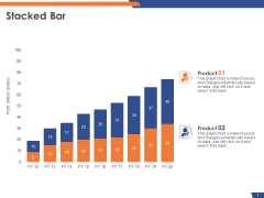 Email Security Market Research Report Stacked Bar Ppt Styles Slide PDF