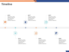 Email Security Market Research Report Timeline Ppt Styles Good PDF