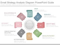 Email Strategy Analysis Diagram Powerpoint Guide