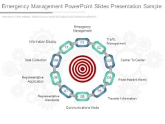 Emergency Management Powerpoint Slides Presentation Sample