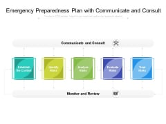 Emergency Preparedness Plan With Communicate And Consult Ppt PowerPoint Presentation Gallery Ideas PDF