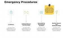 Emergency Procedures Slide Planning Ppt PowerPoint Presentation Summary Information
