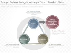 Emergent Business Strategy Model Sample Diagram Powerpoint Slides