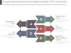 Emergent Marketing Performance Diagram Example Of Ppt Presentation
