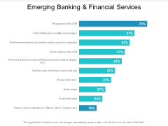 Emerging Banking And Financial Services Ppt PowerPoint Presentation Inspiration Example