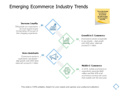 Emerging Ecommerce Industry Trends Ppt PowerPoint Presentation File Good