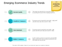 Emerging Ecommerce Industry Trends Ppt Powerpoint Presentation Icon Background Designs