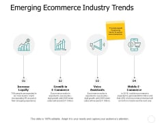Emerging Ecommerce Industry Trends Ppt PowerPoint Presentation Summary Rules