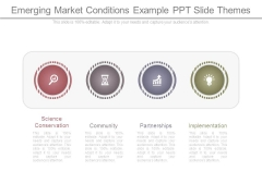 Emerging Market Conditions Example Ppt Slide Themes