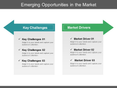 Emerging Opportunities In The Market Ppt PowerPoint Presentation Professional Summary