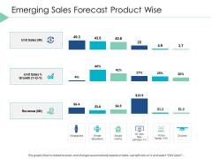 Emerging Sales Forecast Product Wise Bar Ppt PowerPoint Presentation Portfolio Slide Portrait