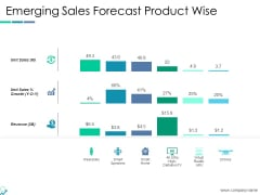 Emerging Sales Forecast Product Wise Ppt PowerPoint Presentation Slides Deck