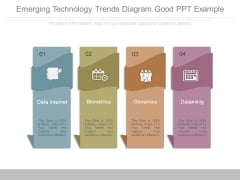 Emerging Technology Trends Diagram Good Ppt Example