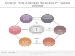 Emerging Trends Of Operation Management Ppt Samples Download