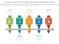 Emerging Web Of Technology Template Powerpoint Topics